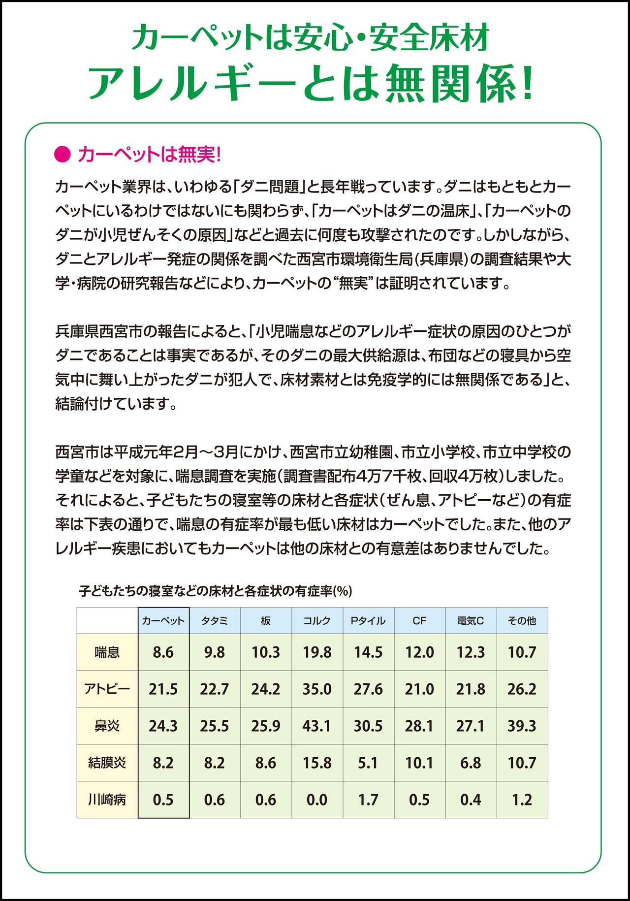 住宅用床材ごとの有症率 日本カーペット工業組合資料